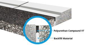 DENSOLASTIC - Hidegen feldolgozható hézagkitöltő anyagok